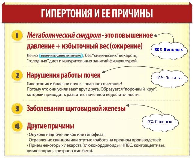hipertenzijos magnezijos eiga)
