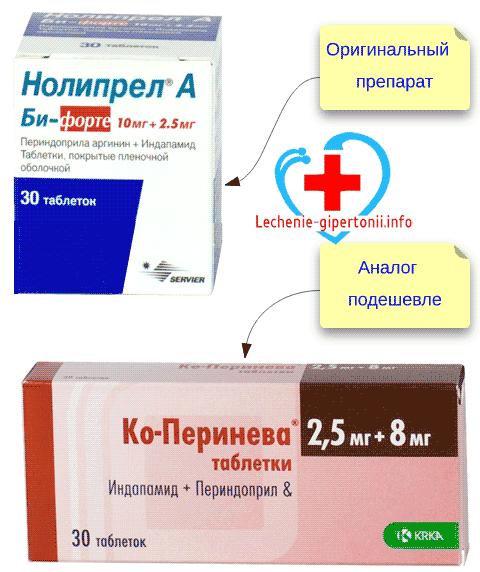 hipertenzija ir ncd skirtumai