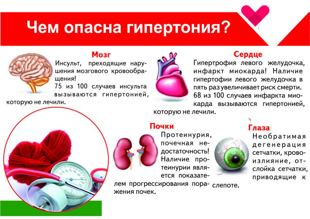 slėgis 180/100 hipertenzijos