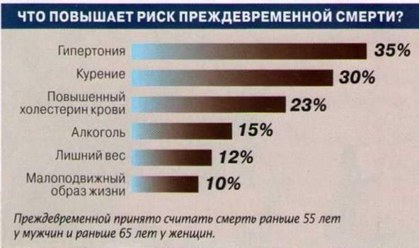 vaistai nuo hipertenzijos fiziotenai)