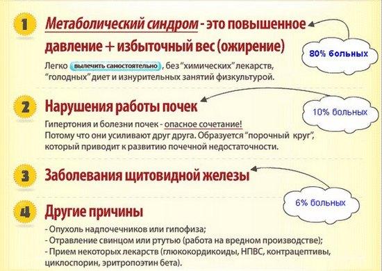 įkvepiamoji dusulys su hipertenzija)