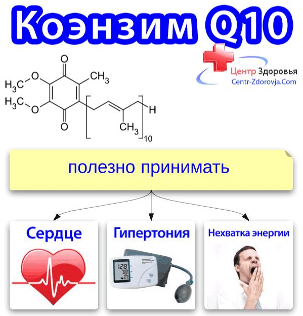 nuo hipertenzijos iki iherb)